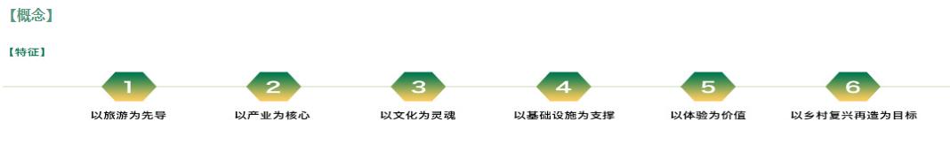 田园综合体:政策解读+运营模式+融资渠道+经典案例解读专题研究 专题研究 2