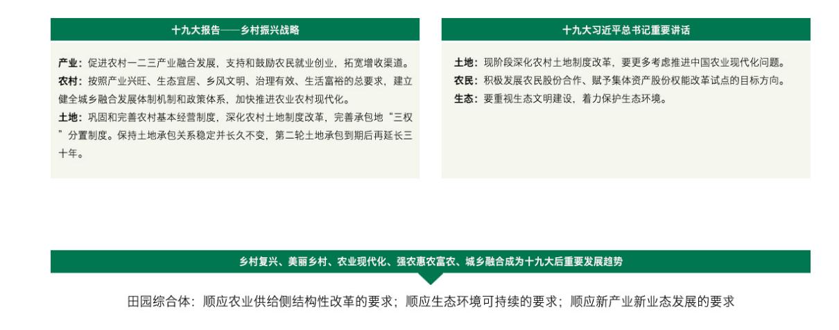 田园综合体:政策解读+运营模式+融资渠道+经典案例解读专题研究 专题研究 6
